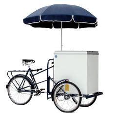 Ice cream push cart business plan